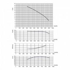 Стационарная дизельная мотопомпа для тяжелых условий эксплуатацииET DS750-9000/23 VL ML (Италия)