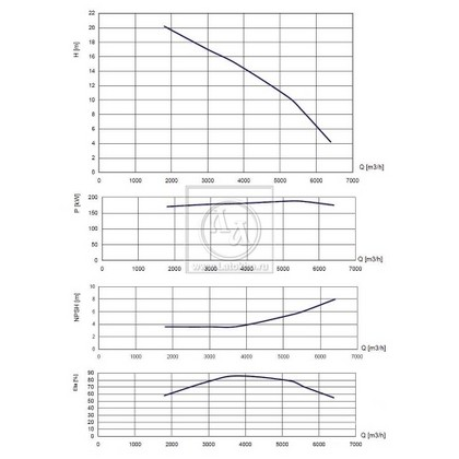 Стационарная дизельная мотопомпа для тяжелых условий эксплуатации ET DS600-6500/20 JD ML (Италия)