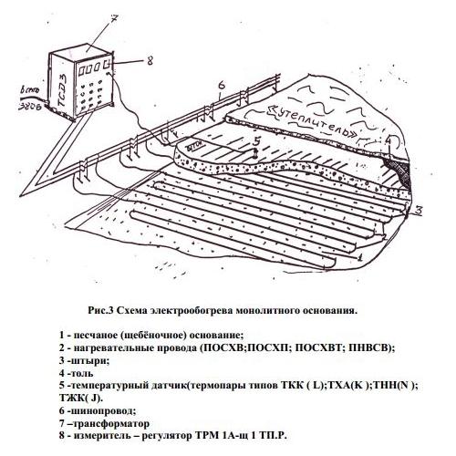 прогрев бетона трансформатором схема
